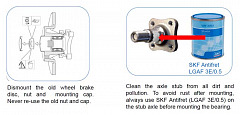 SKF Technical Bulletin - VKBD 1013: Fitting Instructions / Mandatory replacement of the nut