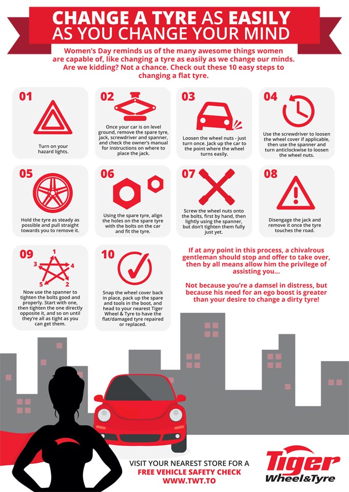 Urban Girls Guide: 10 Easy Steps to Changing a Flat Tyre