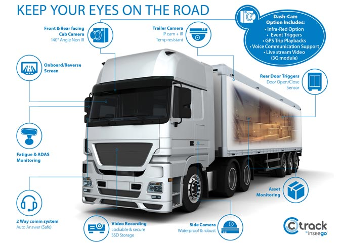 Ctrack Iris a game changer in video monitoring and telematics