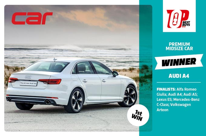Audi A4 is a 2019 Best Buy According to CAR Magazine