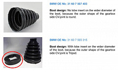 SKF Product Information - VKJP 8025 – Kit content and Boot shape information